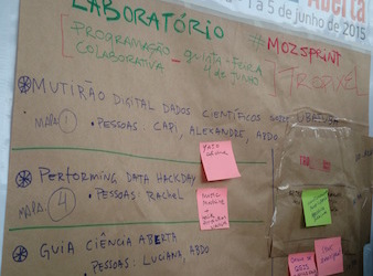 sign with all the workshop events for Tropixel Mozilla Sprint festival